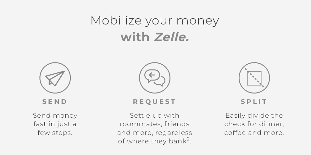 Mobilize Your Money with Zelle, Send Money fast in just a few steps. Request. Settle up with roommates, friends and more reqardless of where they bank. Split. Easily divide the check for dinner, coffee and more.